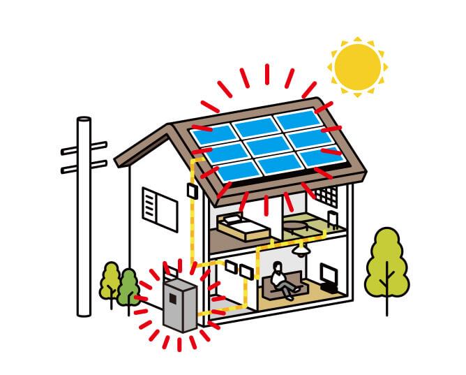 太陽光のご提案